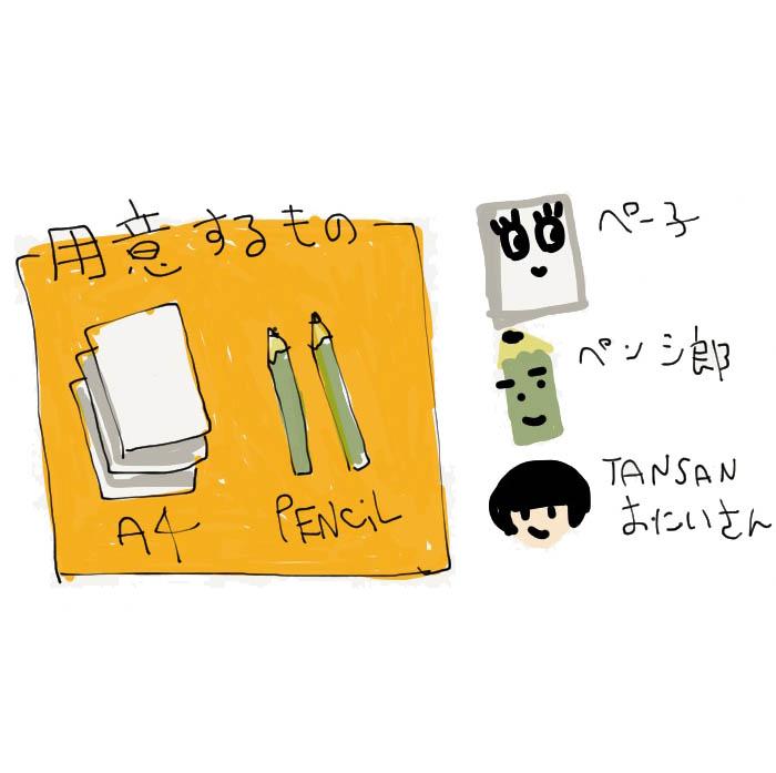 f:id:tansanfabrik:20200408204324j:plain