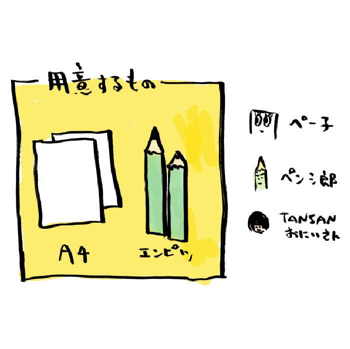 f:id:tansanfabrik:20200408204500j:plain