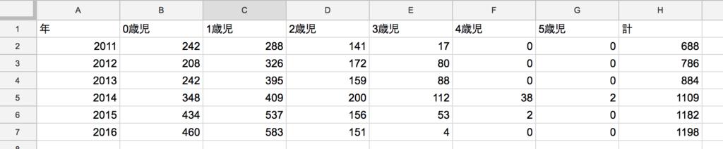 f:id:tanuki0821:20170323012043p:plain