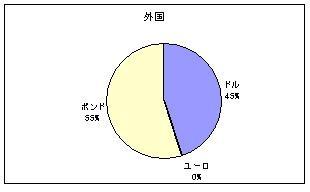 f:id:tanuki1114:20121228182836j:image