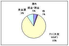 f:id:tanuki1114:20121228182837j:image