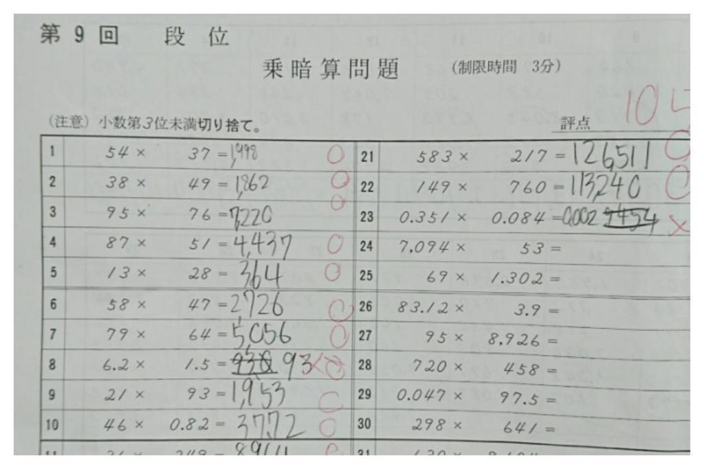 f:id:tanuki3838:20180510162736j:plain
