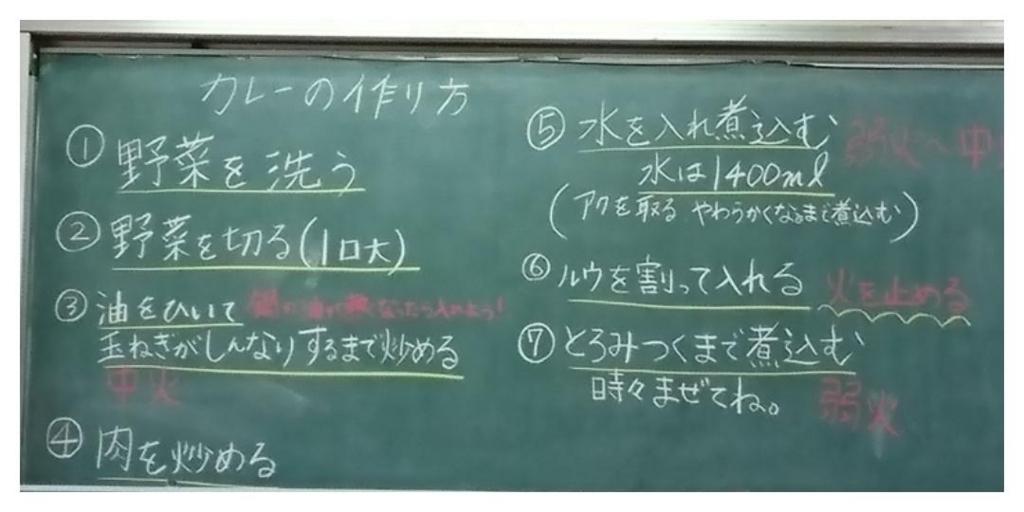 f:id:tanuki3838:20180612215114j:plain