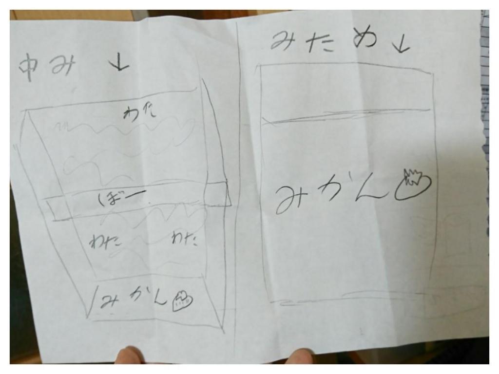 f:id:tanuki3838:20180705005352j:plain
