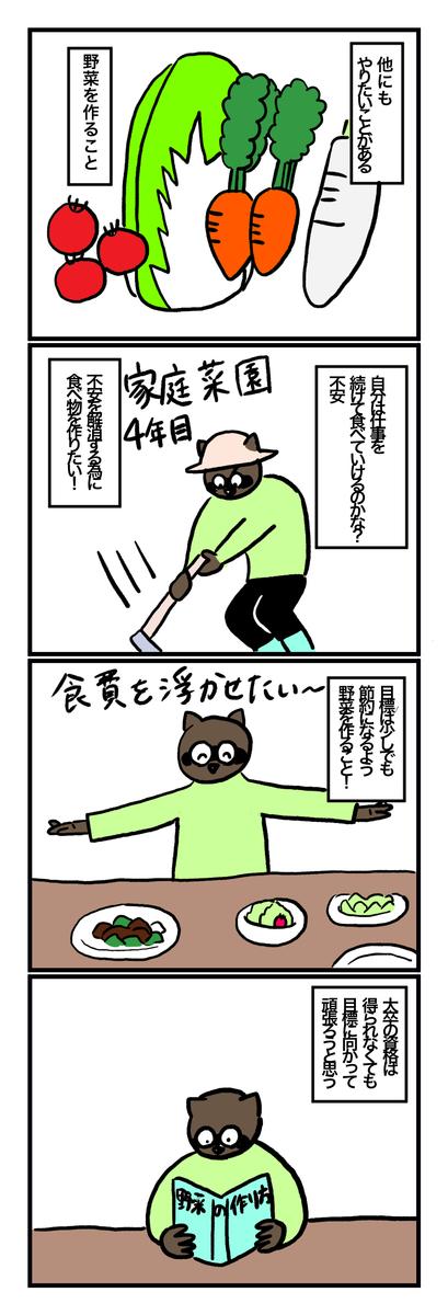 f:id:tanukinohappa:20210213060709j:plain