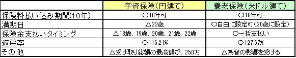f:id:tanukinohara:20170906223041p:plain