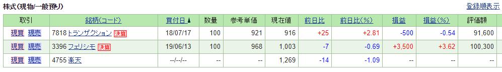 f:id:tanukitikun-x:20190622165025p:plain