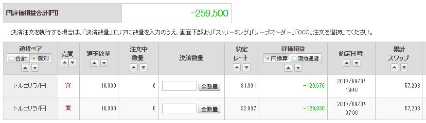 f:id:tanukitikun-x:20190720105551p:plain
