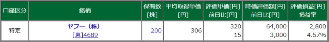 f:id:tanukitikun-x:20190915074000p:plain