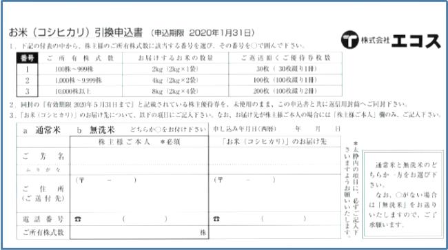 f:id:tanukitikun-x:20191107163024p:plain