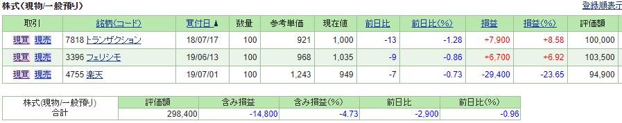 f:id:tanukitikun-x:20191201092303p:plain