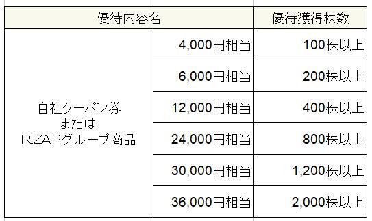 f:id:tanukitikun-x:20191217102344p:plain