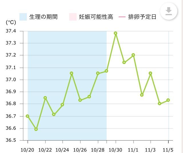 f:id:tanutanutanuko:20161217142030j:plain
