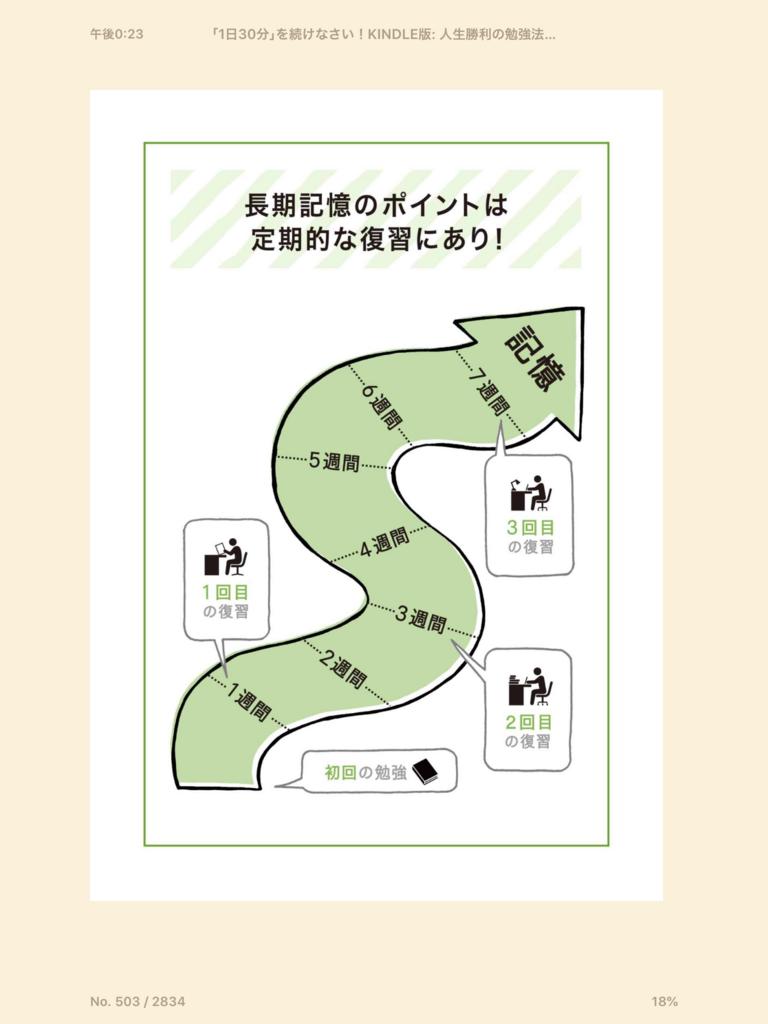 f:id:tao-roshi:20180619132349p:plain