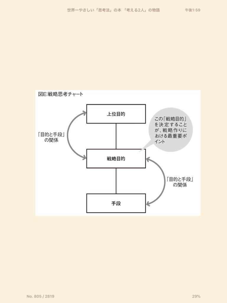 f:id:tao-roshi:20180620155922p:plain