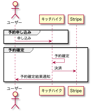 f:id:taogawa:20191218010625p:plain
