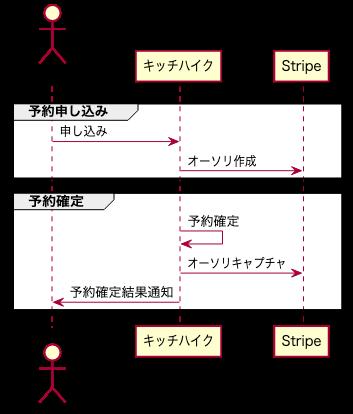 f:id:taogawa:20191218010732p:plain