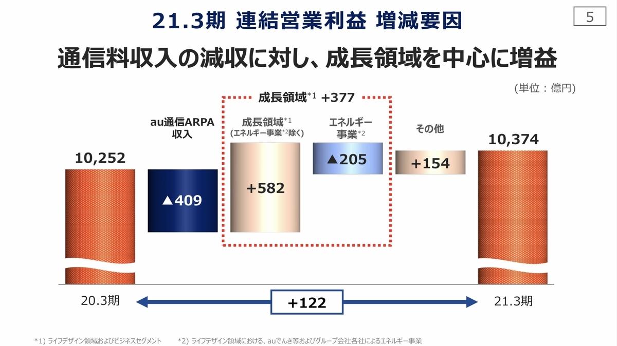 f:id:taokami:20210608153630j:plain