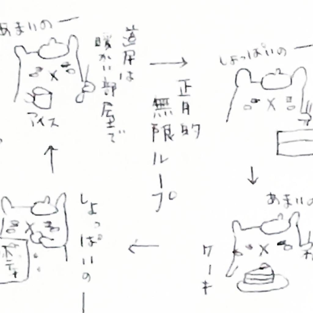f:id:taosao:20200105130054j:image