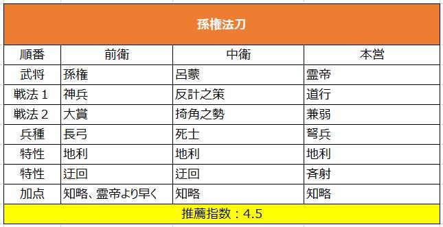 f:id:taotaox:20190820135212p:plain