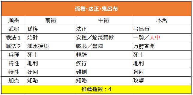 f:id:taotaox:20190820140632p:plain