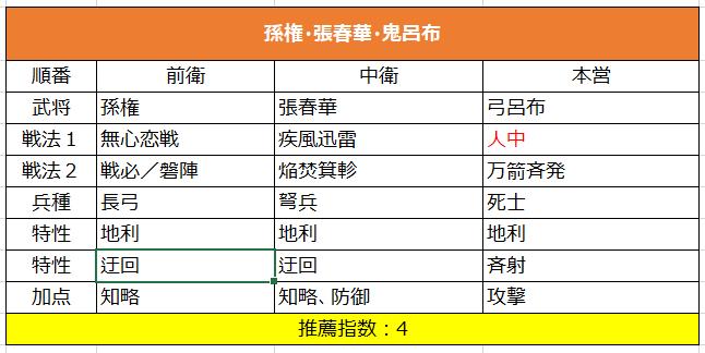 f:id:taotaox:20190820140739p:plain