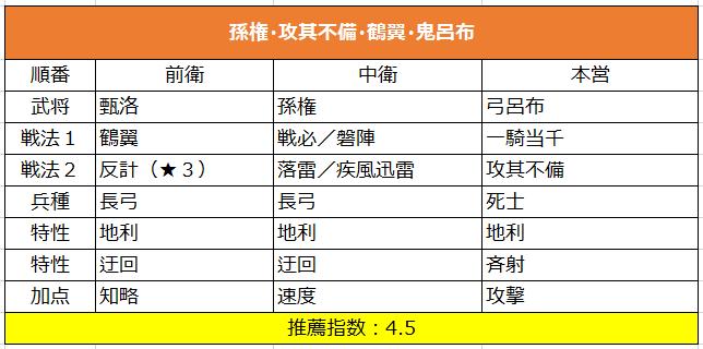f:id:taotaox:20190820140814p:plain
