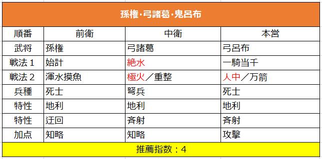 f:id:taotaox:20190820140941p:plain
