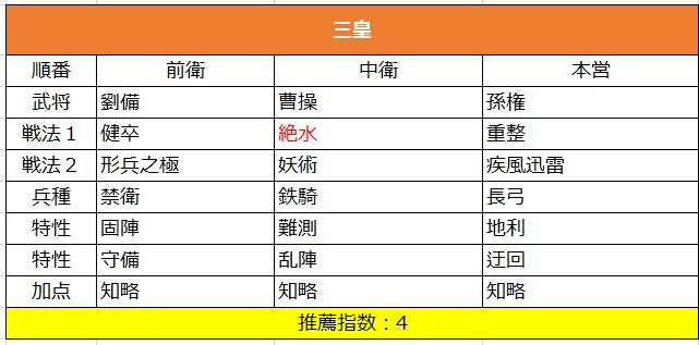 f:id:taotaox:20190820141010p:plain