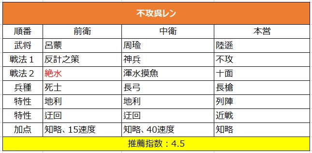 f:id:taotaox:20190820141148p:plain
