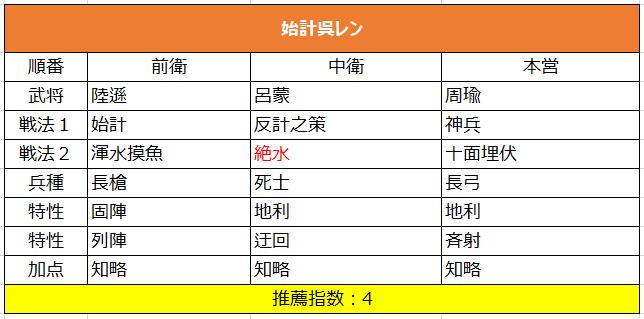 f:id:taotaox:20190820141225p:plain