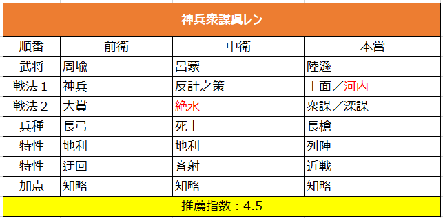 f:id:taotaox:20190820141302p:plain