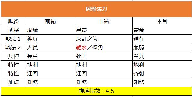 f:id:taotaox:20190820141344p:plain