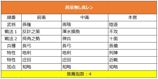 f:id:taotaox:20190820141426p:plain