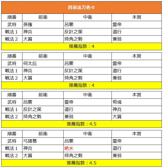 f:id:taotaox:20190821211047p:plain
