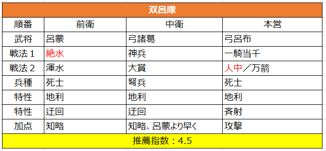 f:id:taotaox:20190821211238p:plain