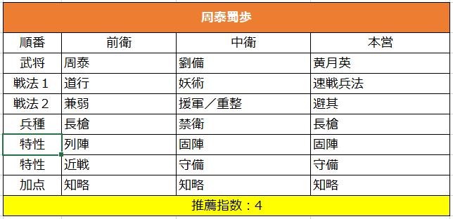 f:id:taotaox:20190821211525p:plain