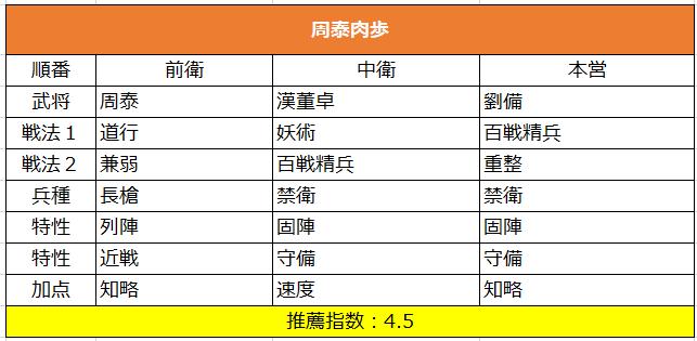 f:id:taotaox:20190821211619p:plain