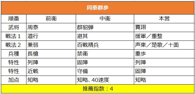 f:id:taotaox:20190821211704p:plain