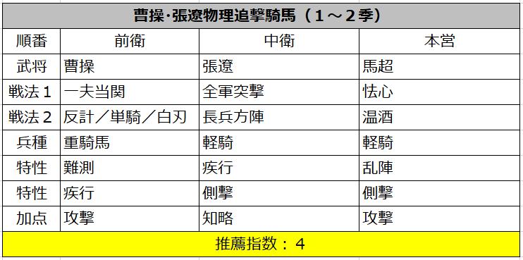f:id:taotaox:20190906124841p:plain