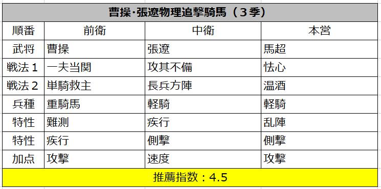 f:id:taotaox:20190906124939p:plain