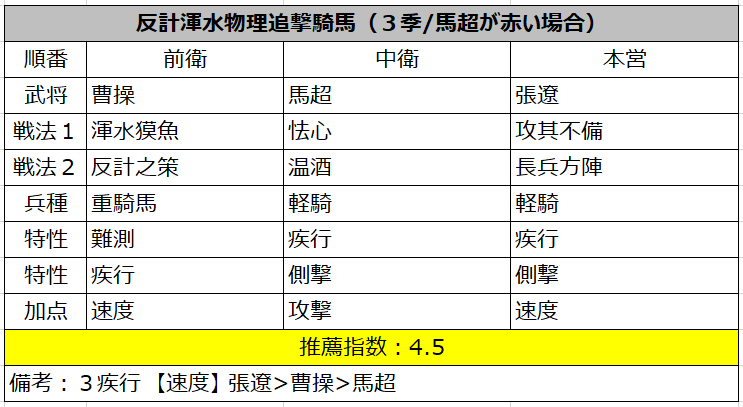 f:id:taotaox:20190906125011p:plain