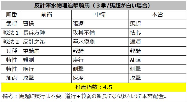 f:id:taotaox:20190906125045p:plain