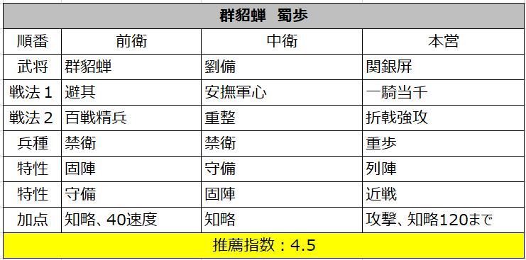 f:id:taotaox:20190906125140p:plain