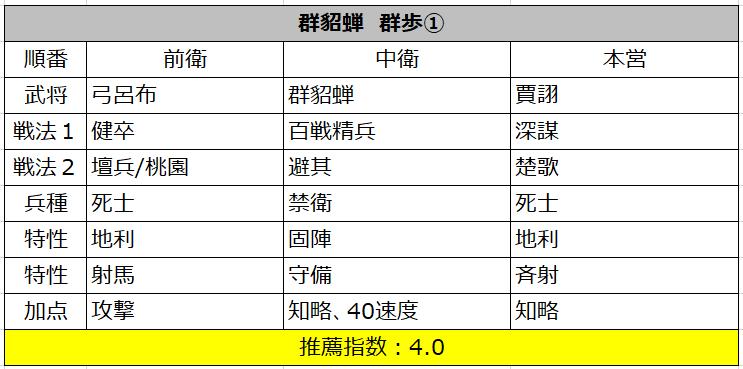 f:id:taotaox:20190906125218p:plain