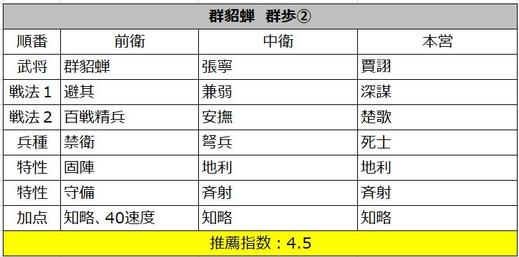 f:id:taotaox:20190906125252p:plain
