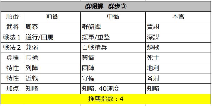 f:id:taotaox:20190906125331p:plain