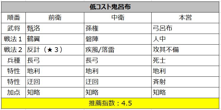 f:id:taotaox:20190906125424p:plain