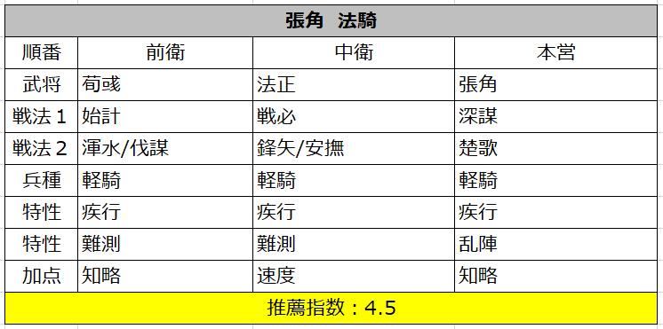 f:id:taotaox:20190906125523p:plain