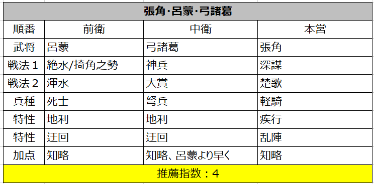 f:id:taotaox:20190906125556p:plain